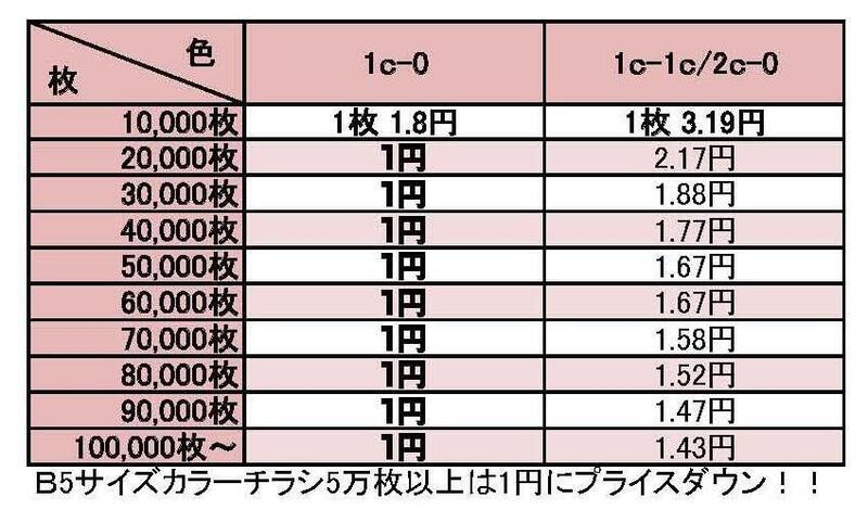 コピー1円チラシ料金 B5kiiro.jpg
