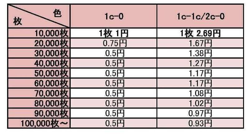 コピー1円チラシ料金 B6(002).jpg